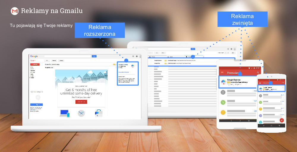reklama na gmail,reklama w gmail, google gsp, google adwords, gmail sponsored promotion